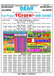 Lottery Sambad Live today 4pm 30/06/2021 Nagaland State Lottery Result Pdf File Download