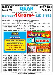 Lottery Sambad Live today 4pm 10/07/2021 Nagaland State Lottery Result Pdf File Download