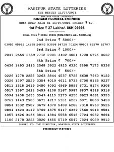 Manipur State Lottery Result (11.07.2021) Out now 07 pm pdf download