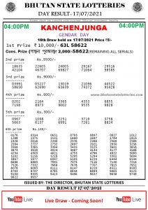Bhutan Lottery Result 17.7.2021 Today 4pm PDF download