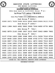 Manipur State Lottery Result (21.07.2021) Out now 07 pm pdf download