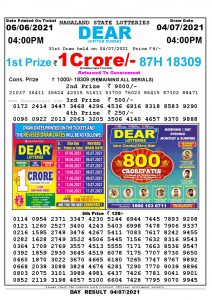 Lottery Sambad Live today 4pm 04/07/2021 Nagaland State Lottery Result Pdf File Download