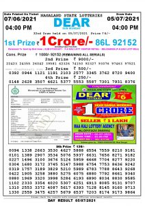 Lottery Sambad Live today 4pm 05/07/2021 Nagaland State Lottery Result Pdf File Download