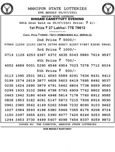 Manipur State Lottery Result (05.07.2021) Out now 07 pm pdf download