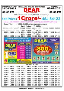 Lottery Sambad Live Result 8pm 06/07/2021 Evening Nagaland State Lottery Result Pdf Download