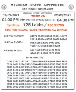 Mizoram State Lottery Result (02.09.2021) Out now 04:00 pm pdf download