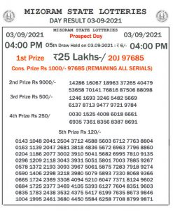 Mizoram State Lottery Result (03.09.2021) Out now 04:00 pm pdf download