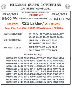 Mizoram State Lottery Result (05.09.2021) Out now 04:00 pm pdf download
