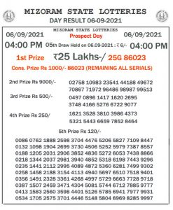 Mizoram State Lottery Result (06.09.2021) Out now 04:00 pm pdf download
