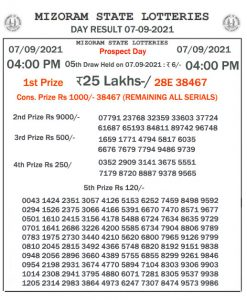 Mizoram State Lottery Result (07.09.2021) Out now 04:00 pm pdf download