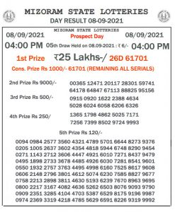 Mizoram State Lottery Result (08.09.2021) Out now 04:00 pm pdf download