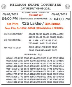 Mizoram State Lottery Result (09.09.2021) Out now 04:00 pm pdf download