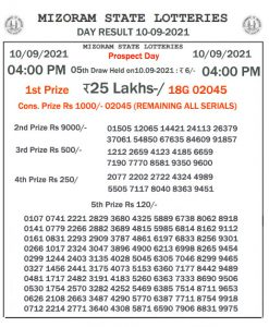 Mizoram State Lottery Result (010.09.2021) Out now 04:00 pm pdf download