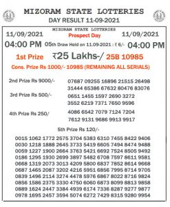 Mizoram State Lottery Result (11.09.2021) Out now 04:00 pm pdf download