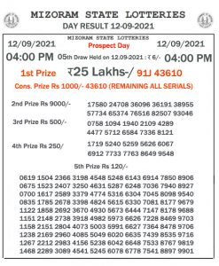 Mizoram State Lottery Result (12.09.2021) Out now 04:00 pm pdf download