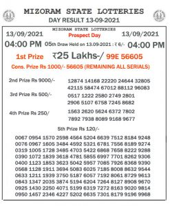 Mizoram State Lottery Result (13.09.2021) Out now 04:00 pm pdf download