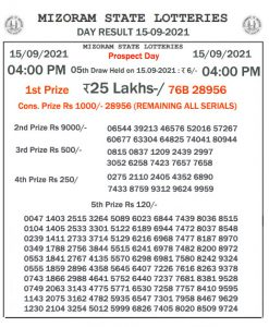 Mizoram State Lottery Result (15.09.2021) Out now 04:00 pm pdf download