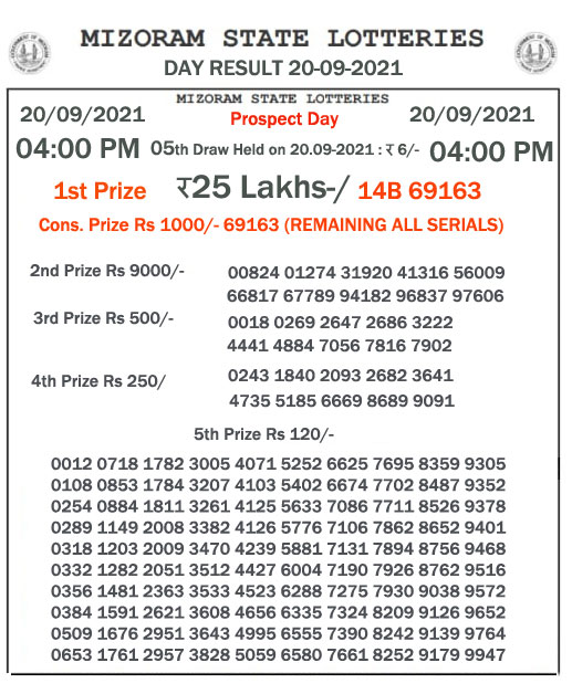 Mizoram State Lottery Result 20.09.2021) Out now 04:00 pm pdf download