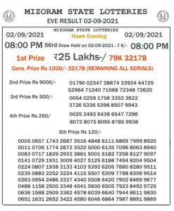Mizoram State Lottery Result (02.08.2021) Out now 08:00 pm pdf download