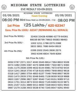Mizoram State Lottery Result (03.08.2021) Out now 08:00 pm pdf download
