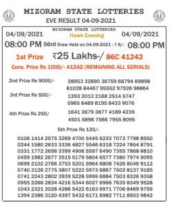 Mizoram State Lottery Result (04.08.2021) Out now 08:00 pm pdf download