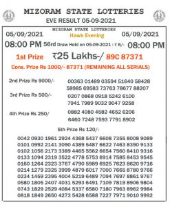 Mizoram State Lottery Result (05.08.2021) Out now 08:00 pm pdf download