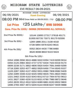 Mizoram State Lottery Result (06.08.2021) Out now 08:00 pm pdf download