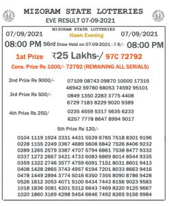 Mizoram State Lottery Result (07.08.2021) Out now 08:00 pm pdf download