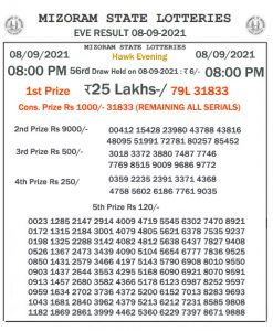 Mizoram State Lottery Result (08.08.2021) Out now 08:00 pm pdf download