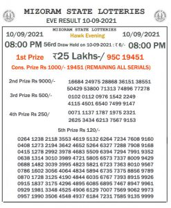 Mizoram State Lottery Result (10.08.2021) Out now 08:00 pm pdf download