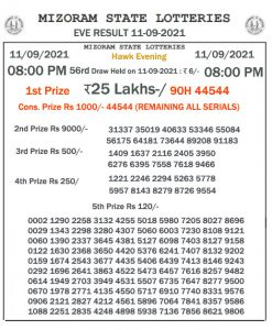 Mizoram State Lottery Result (11.08.2021) Out now 08:00 pm pdf download