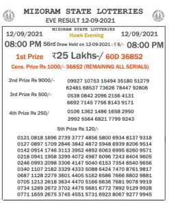 Mizoram State Lottery Result (12.08.2021) Out now 08:00 pm pdf download