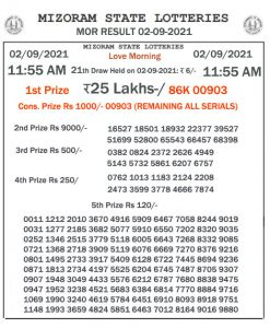 Mizoram State Lottery Result (02.09.2021) Out now 11:55 am pdf download