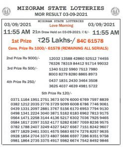 Mizoram State Lottery Result (03.09.2021) Out now 11:55 am pdf download