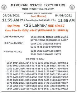Mizoram State Lottery Result (04.09.2021) Out now 11:55 am pdf download