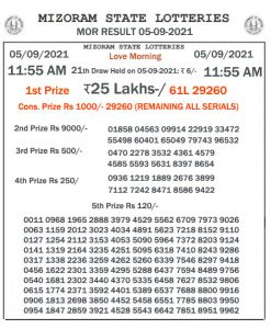 Mizoram State Lottery Result (05.09.2021) Out now 11:55 am pdf download