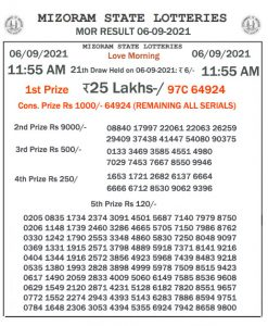 Mizoram State Lottery Result (06.09.2021) Out now 11:55 am pdf download
