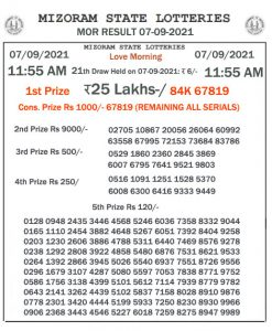 Mizoram State Lottery Result (07.09.2021) Out now 11:55 am pdf download