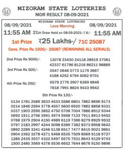 Mizoram State Lottery Result (08.09.2021) Out now 11:55 am pdf download