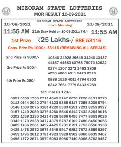 Mizoram State Lottery Result (10.09.2021) Out now 11:55 am pdf download