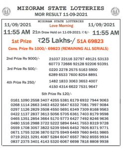 Mizoram State Lottery Result (11.09.2021) Out now 11:55 am pdf download