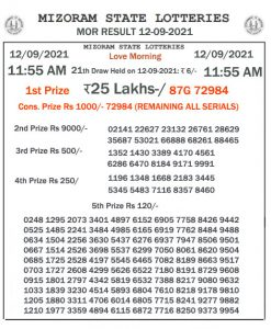 Mizoram State Lottery Result (12.09.2021) Out now 11:55 am pdf download