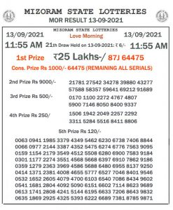 Mizoram State Lottery Result (13.09.2021) Out now 11:55 am pdf download