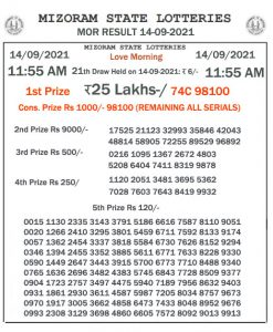 Mizoram State Lottery Result (14.09.2021) Out now 11:55 am pdf download