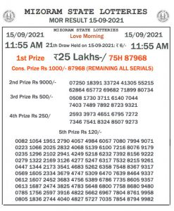 Mizoram State Lottery Result (15.09.2021) Out now 11:55 am pdf download