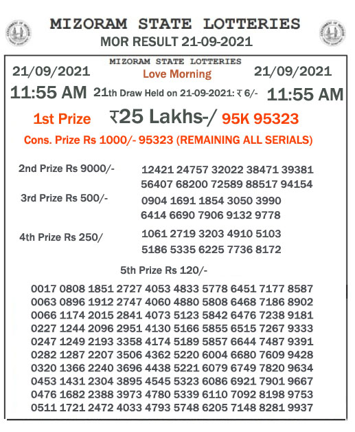 Mizoram State Lottery Result (21.09.2021) Out now 11:55 am pdf download