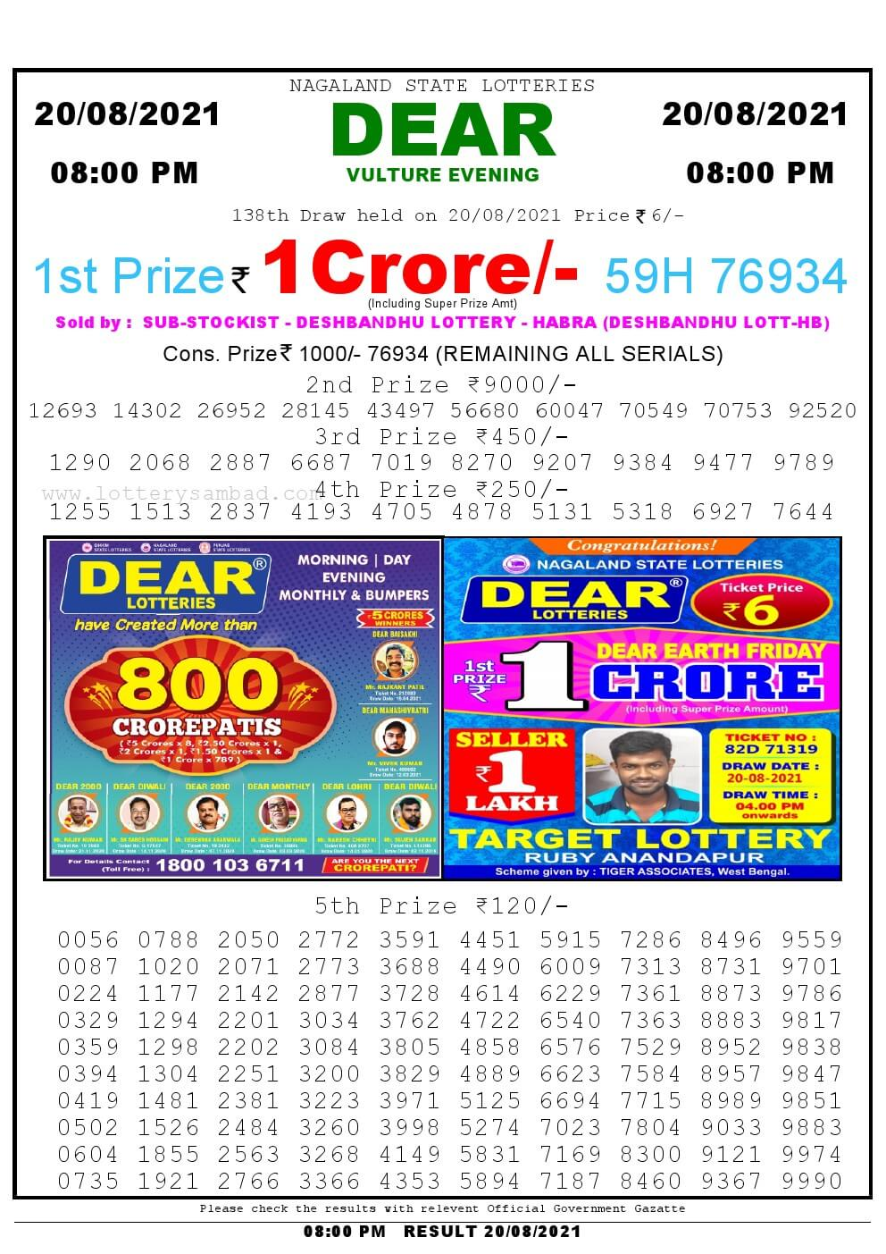 Lottery Sambad Live Result 8pm 20/08/2021 Evening Nagaland State Lottery Result Pdf Download