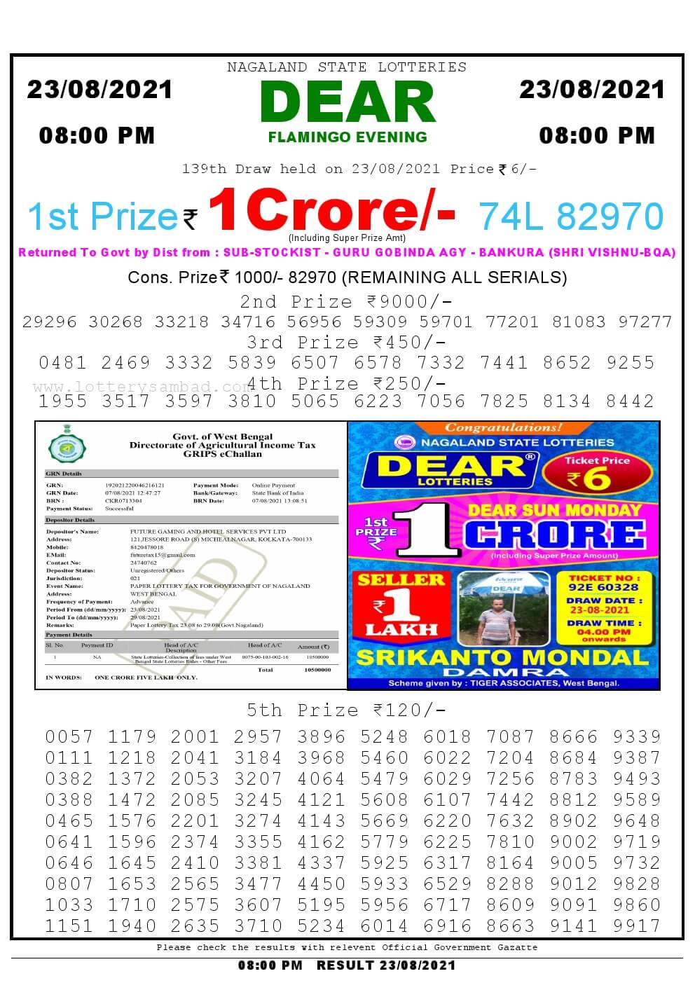 Lottery Sambad Live Result 8pm 23/08/2021 Evening Nagaland State Lottery Result Pdf Download