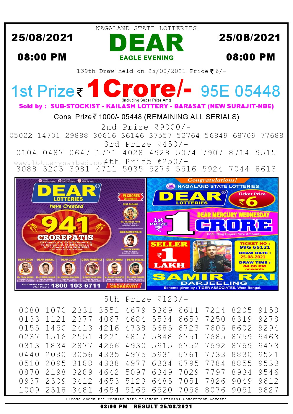 Lottery Sambad Live Result 8pm 25/08/2021 Evening Nagaland State Lottery Result Pdf Download