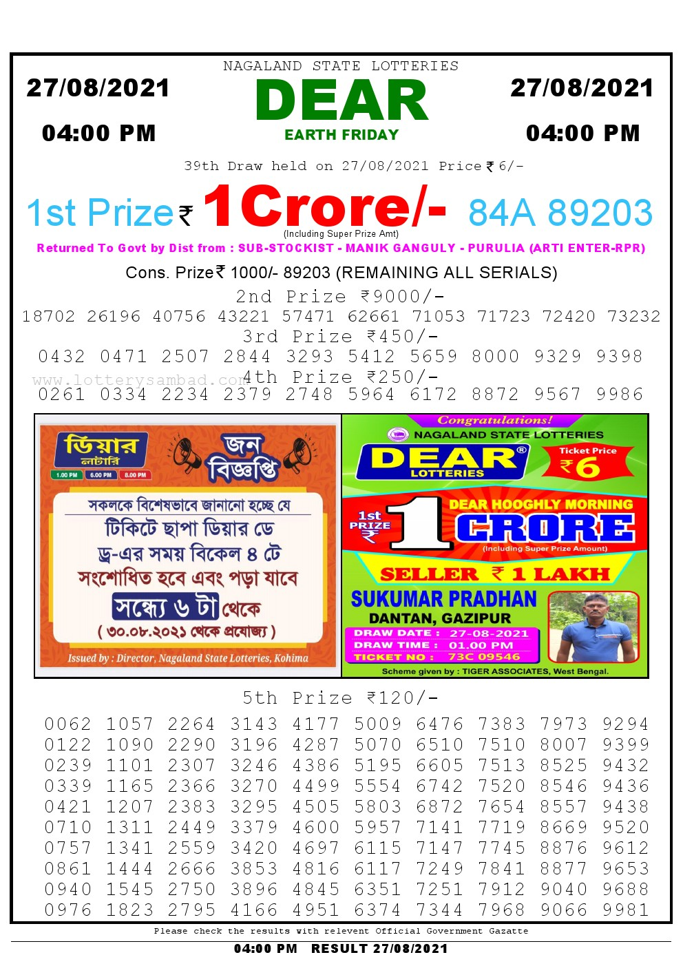 Lottery Sambad Live today 4pm 27/08/2021 Nagaland State Lottery Result Pdf File Download